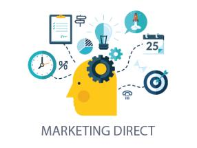 What's Direct Marketing?