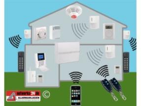 Système d'alarme et vidéosurveillance